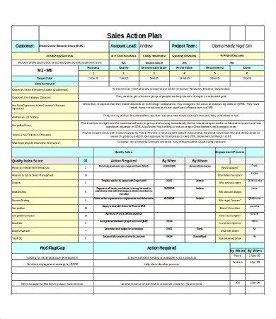 financial advisor business plan template pdf uk day spample