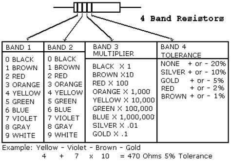 resistor band questions 4 band resitor color code calculator