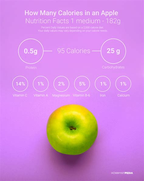 how many calories in a 12 oz coors light honeycrisp apple nutrition info nutrition ftempo