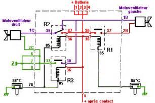renault laguna essence an 1997 probl 232 me ventilateur moteur