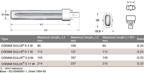 Fitting Lu Tl 36 Watt dulux s 9w 827 l belgie