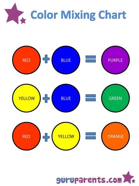 mixing colors mixing colors guruparents aba photos