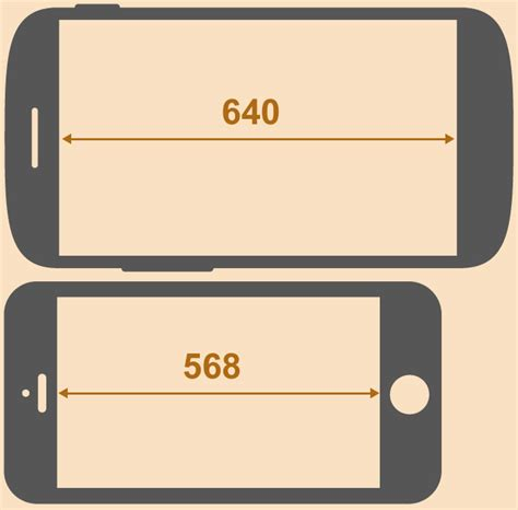 best site for mobile phones building your mobile friendly site the distilled best