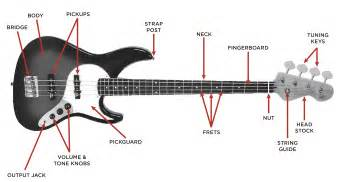 electric guitar string diagram electric get free image about wiring diagram