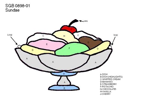 multiplication sundae template sundae template www imgkid the image kid