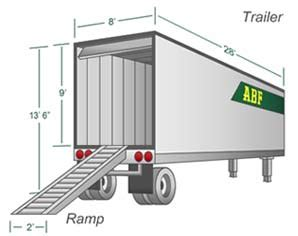 floor length of typical 3 trailer trailer rental size and capacity u pack