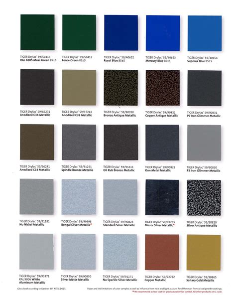 ppg color chart ppg powder coat color chart http www lightningbikes