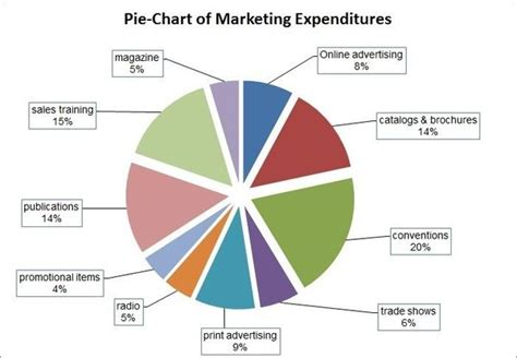 format excel pie chart budget pie chart template pie chart template 16 free