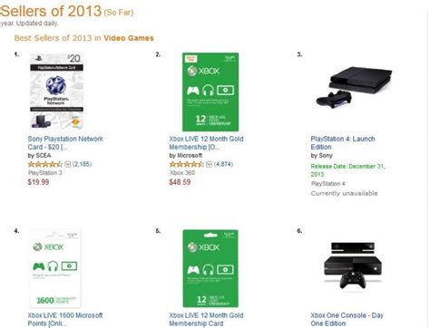 amazon xbox live ps4 vs xbox one is the xbox live gold requirement for