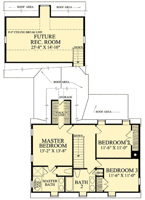 3 bedroom floor plans with bonus room 3 bedroom gambrel house plan 32513wp 2nd floor master
