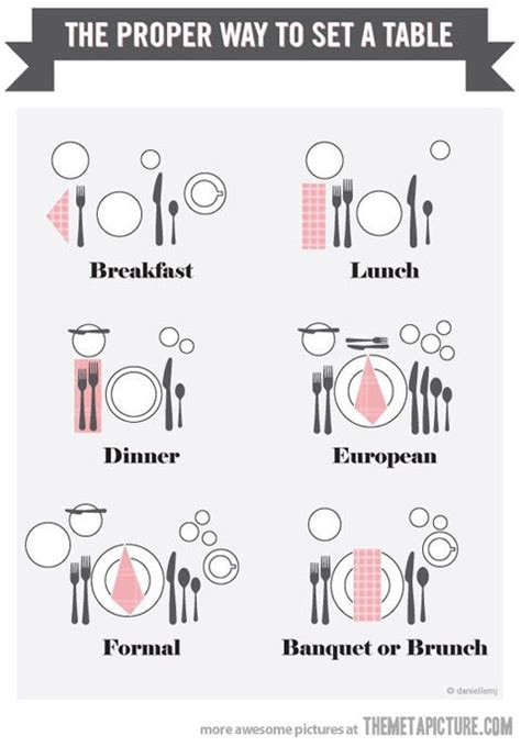 how to properly set a table the proper way to set a table tables table settings