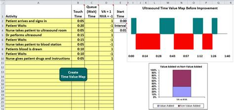 value map template time value map of ultrasound process time value map exle