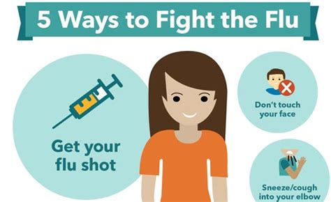 5 Most Effective Ways To Fight Flu by 5 Ways To Fight The Flu Infographic Text Kaiser