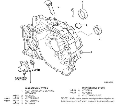 free car repair manuals 2004 mitsubishi eclipse transmission control service manual diagram of transmission dipstick on a 2004 mitsubishi eclipse 04 transmission
