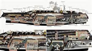 aircraft carrier floor plan project torchwood the mothership hawk major the valiant by dj forrest