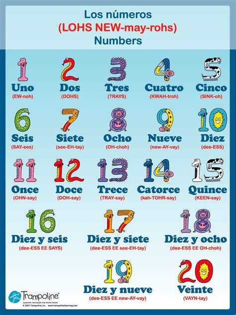 printable french numbers poster image gallery spanish 1 10