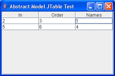 jtable in java swing tutorial jtable with a custom column model table column 171 swing