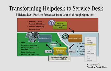 servicedesk plus year end recap 2014