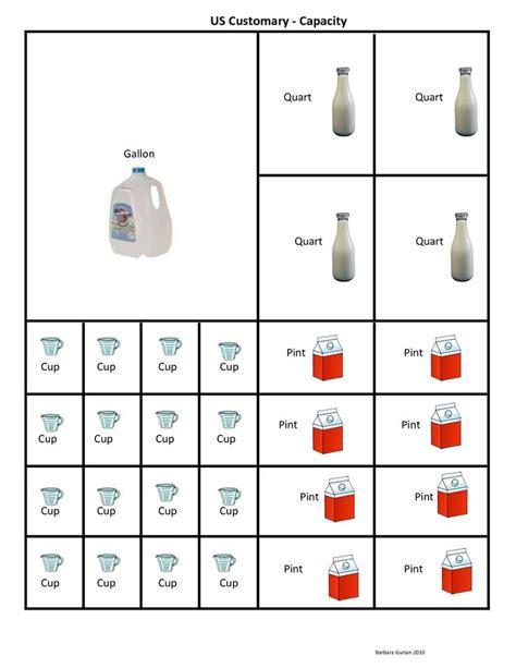 converter quarts cup pint quart gallon conversion chart clipart math