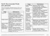 2003 buick lesabre problems online manuals and repair