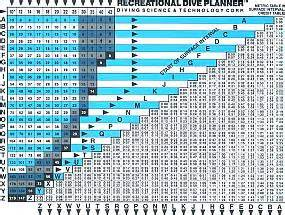 pin padi rdp table metric ajilbabcom portal on
