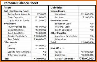 Personal Finance Balance Sheet Template by Doc 601780 Personal Finance Balance Sheet Template