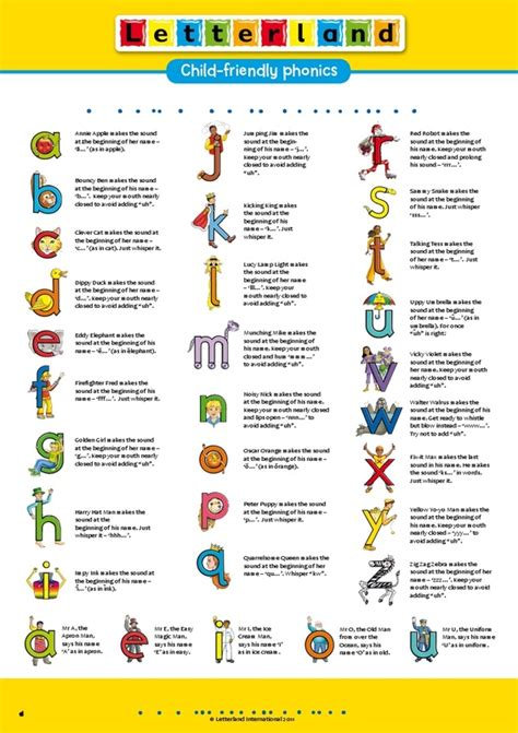 3 Letter Character Names Letterland Character Kindergartenstough Elementary