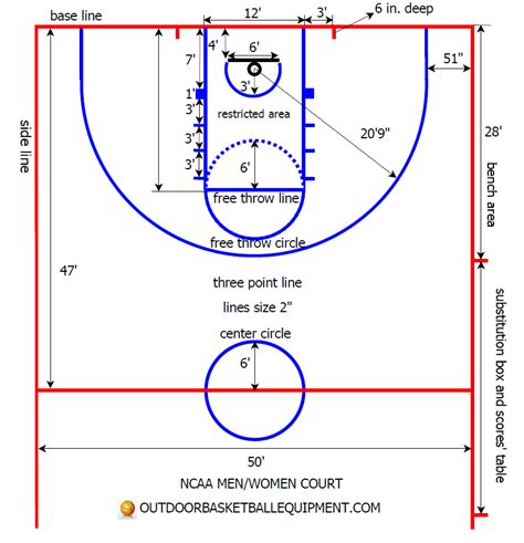 High School Mat Dimensions by Official Court Basketball Dimensions Copyright C By Outdoor Basketball Equipment
