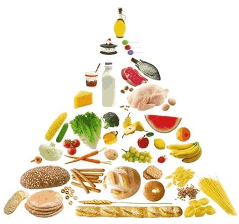 energia degli alimenti reiki e cibo cibo e reiki reiki e alimentazione