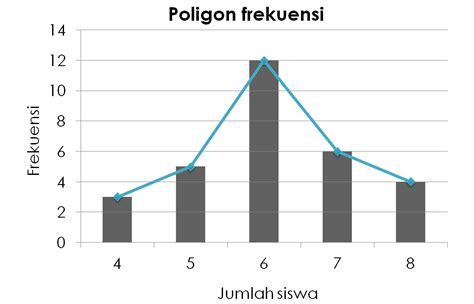 diagram poligon jenis diagram poligon images how to guide and refrence