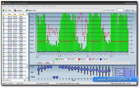 speed test adsl velocit 224 adsl le adsl software per il test della velocit 224 di connessione ad