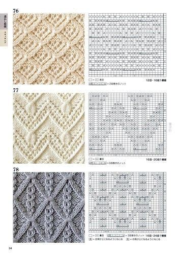 charting knitting patterns die 25 besten ideen zu ajourmuster auf lace