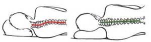 oreiller anatomique 224 m 233 moire de forme un soutien