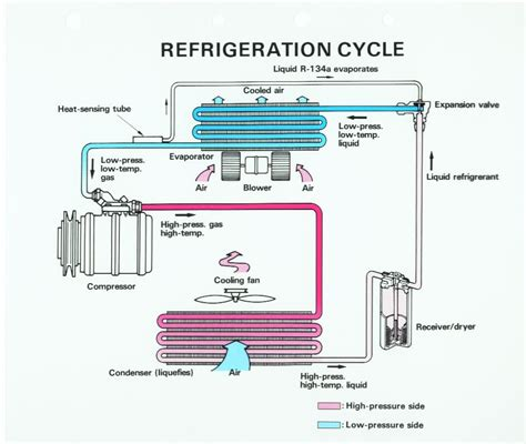 Sistem Kelistrikan Kendaraan Ringan pagetitle gt