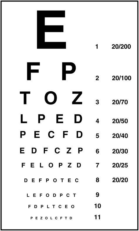 Snellen Chart Black Printing snellen chart for eye test chart or table