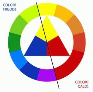I Colori Freddi by Colori Caldi E Freddi Un Mondo A Colori
