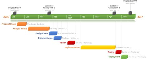 office timeline free timeline makers that save you hours