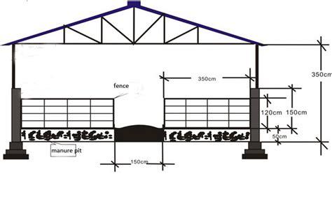Narrow Lot Modern House Plans by Sheep Farming Goat Farming Goat Farm Design