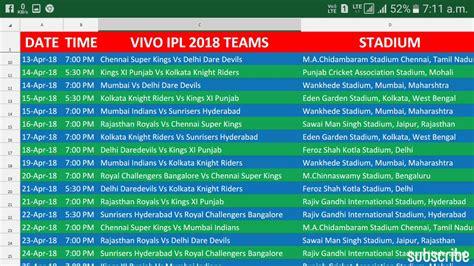 full hd video time table vivo ipl 2018 full schedule vivo ipl 2018 match time