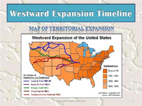 map of the united states during westward expansion my westward expansion