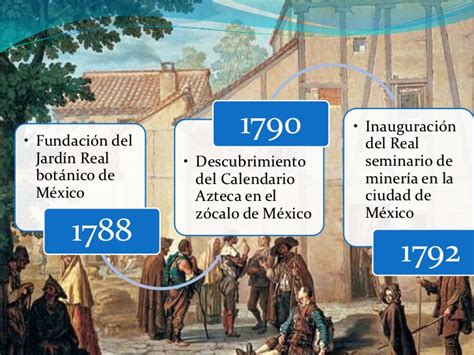 siglo 20 los sucesos mas destacados e importantes hechos hist 243 ricos m 225 s importantes de m 233 xico siglo xvi xx
