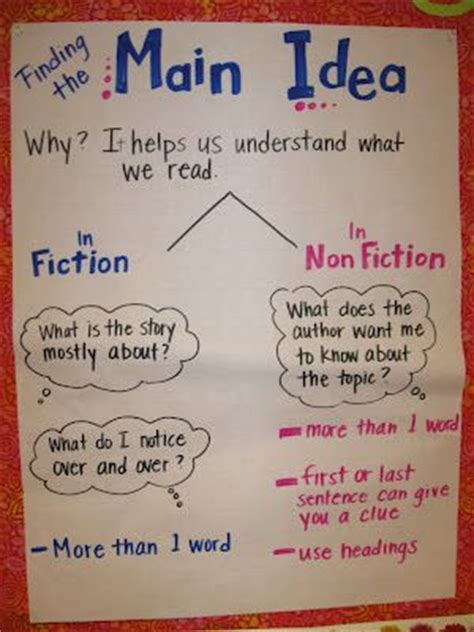 major themes in reading mrs braun s 2nd grade class lots of great charts and