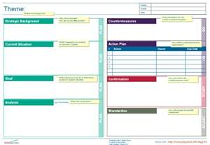 Word A3 Template by New A3 Template Guidance Everyday Lean
