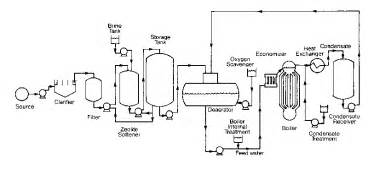 weil mclain boiler schematic diagram get free image about wiring diagram