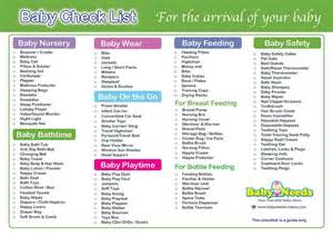 To download pdf format of newborn baby check list click here