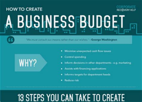 sle small business budget a simple small business budget template brandongaille