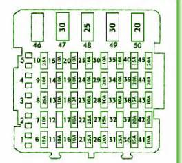 1991 buick park avenue fuse box diagram circuit wiring diagrams