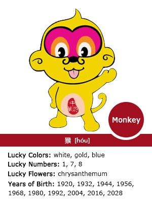 new year monkey lucky numbers lunar new year year of the goat dramabeautypop
