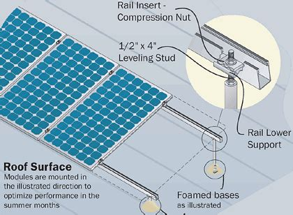 Home Blueprints Free by Prosolar Solarwedge Solar Panel Roof Mount