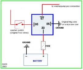 mercedes c240 fuse box diagram mercedes free engine image for user manual